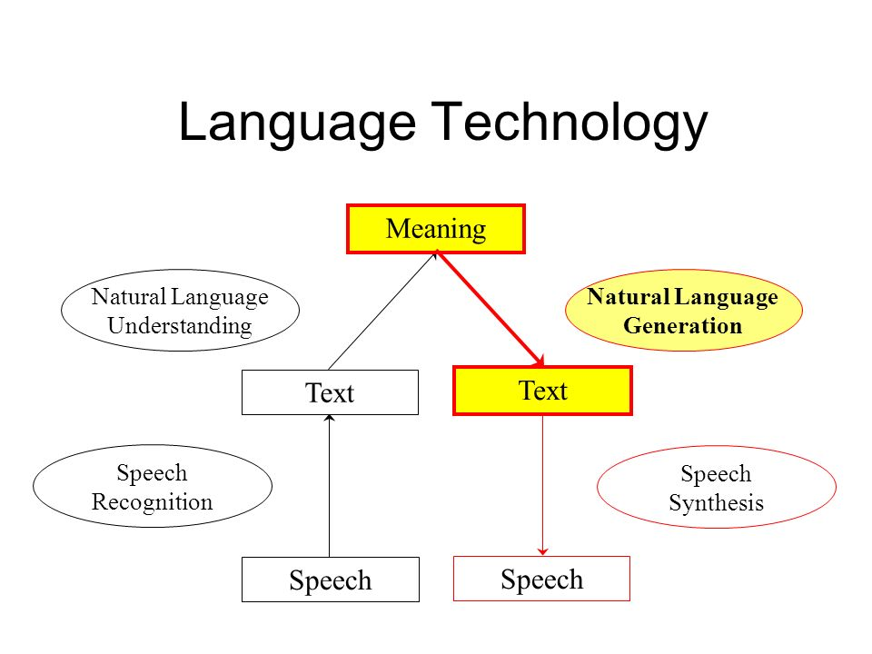 advantages-of-natural-language-generation